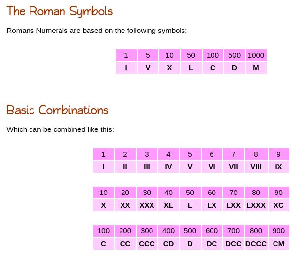 数字转罗马数字